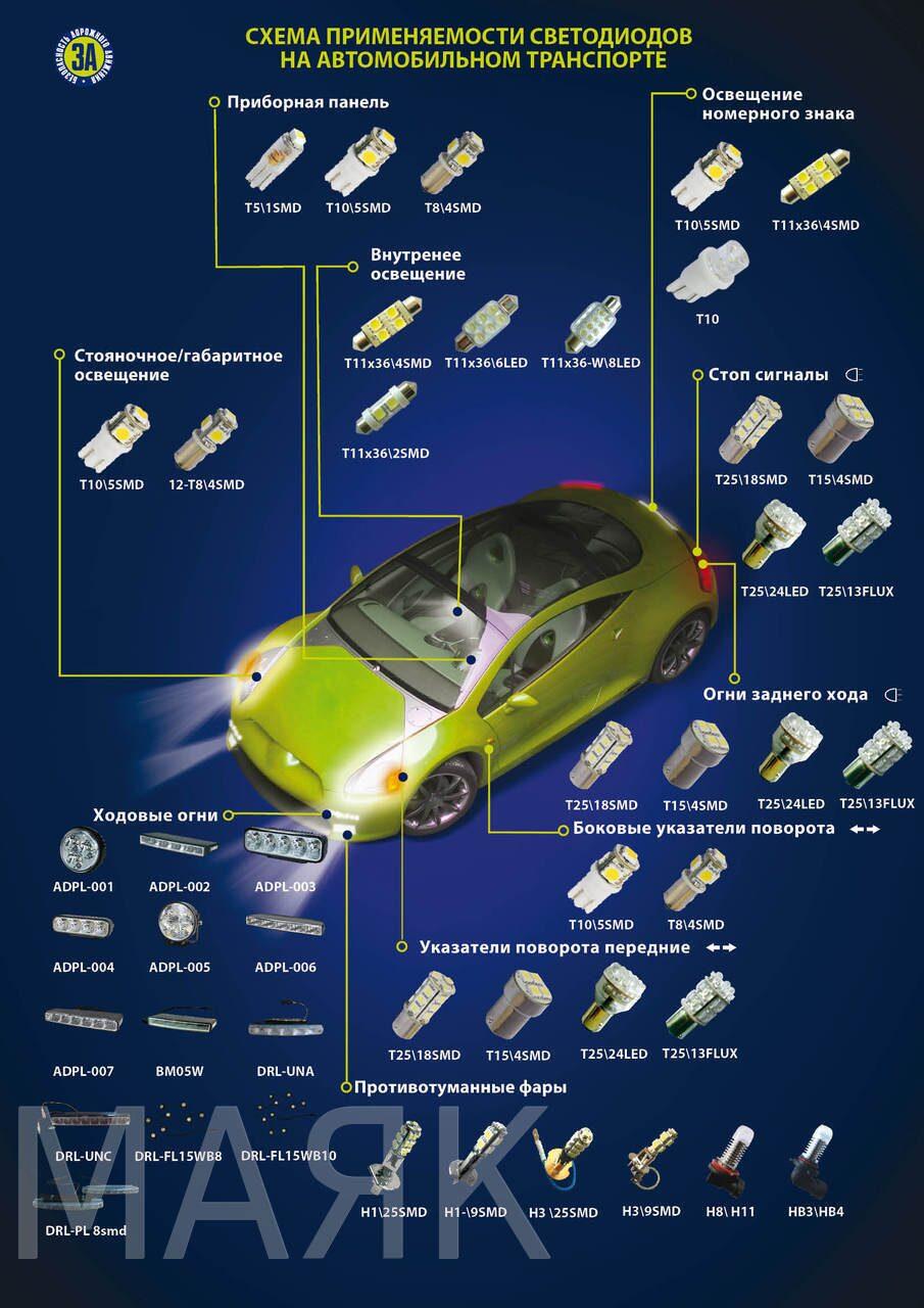 Щетки стеклоочистителя Bosch 530mm 380mm 3 397 007 503